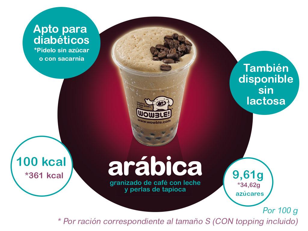 Arabica_plantilla