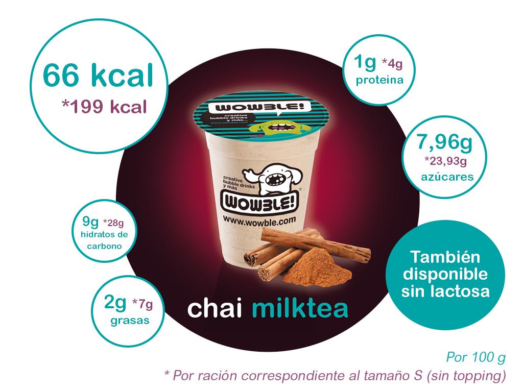 Chai_plantilla