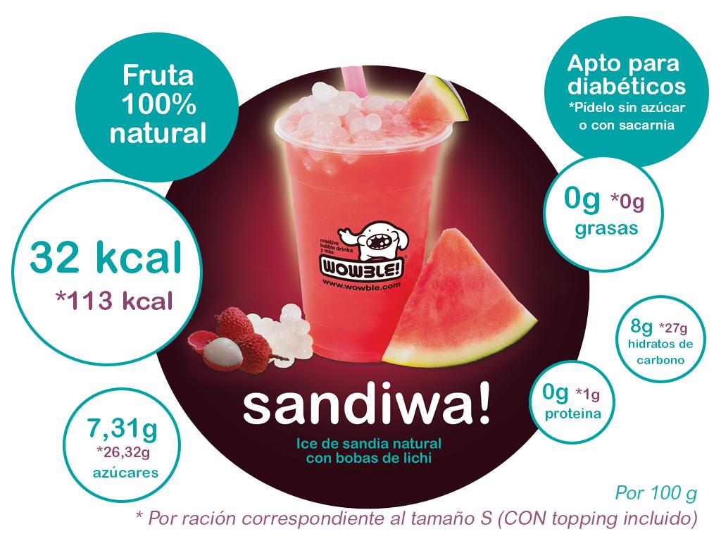 Sandiwa_valores nutricionales